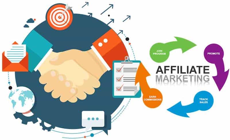 Best Affiliate Network to Make Money Online